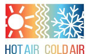 Radiator/Coolant Flush, Antifreeze, Heater Core, Cooling System, Radiator Flush